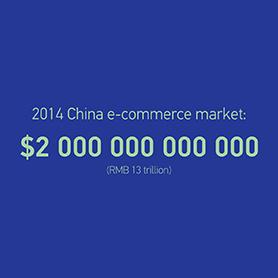 中国电子交易额-Flow Asia